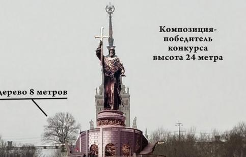 """Фото: группа """"Жители Гагаринского района"""""""